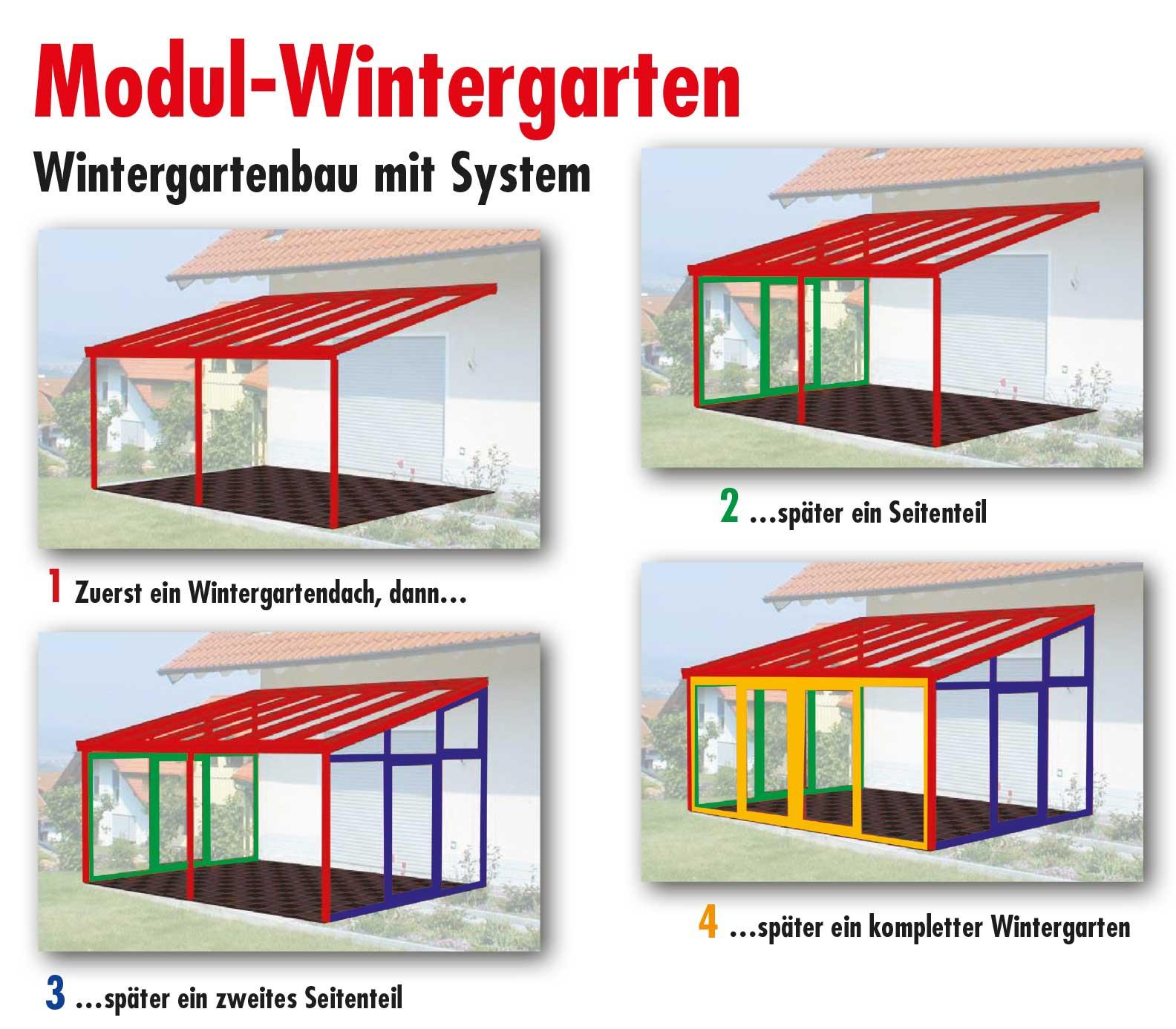 Extrem Modul-Wintergarten bei Günther Wintergarten, Fenster und Türen XN17